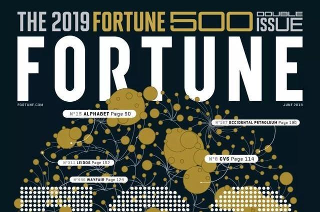 2019世界500强小米∞上榜:互联网行□ 业中国4家美国3家